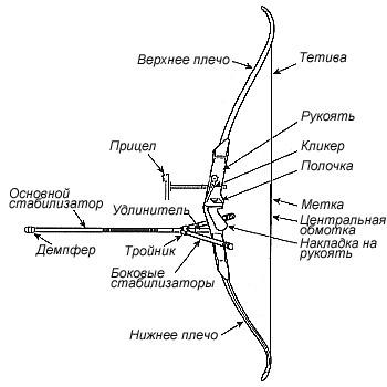 recurve-1.jpg